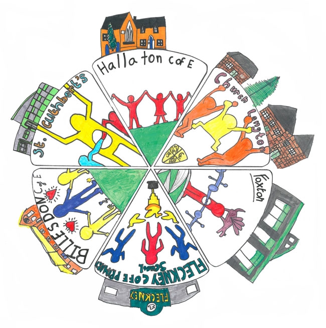 South Leicestershire Collaborative Partnership