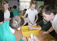 Y6 Science - Lung Capacity
