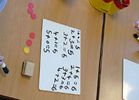 Y1 Maths - addition